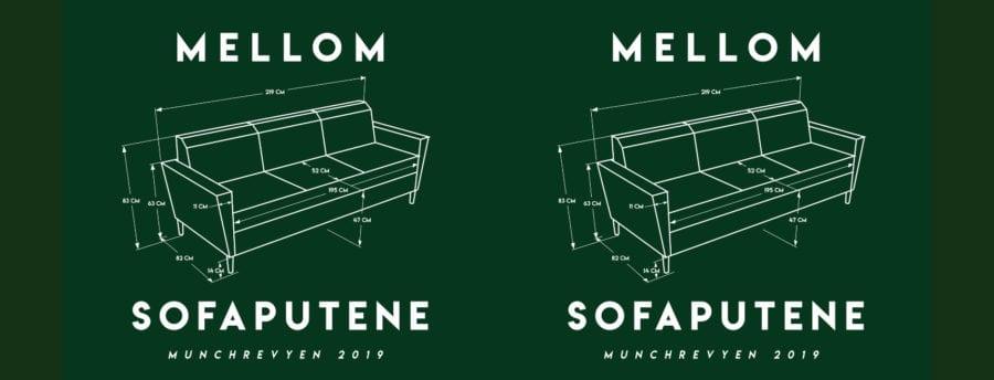 Munchrevyen 2019 hovedbilde
